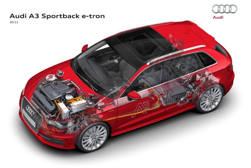 2015 Audi A3 e-Tron Sportback cutaway