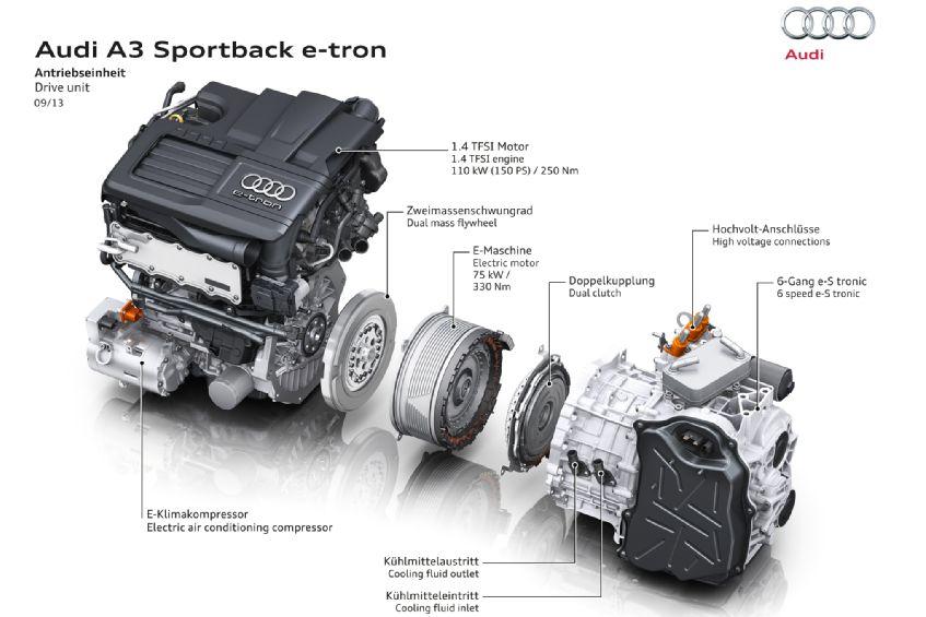 Audi A-3 Etron plug-in hybrid drivetrain