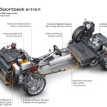 Audi A3 e-Tron cutaway showing drivetrain and battery pack layout